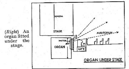Theatre Organ -3
