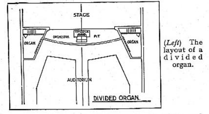 Theatre Organ -4