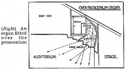 Theatre organ-1